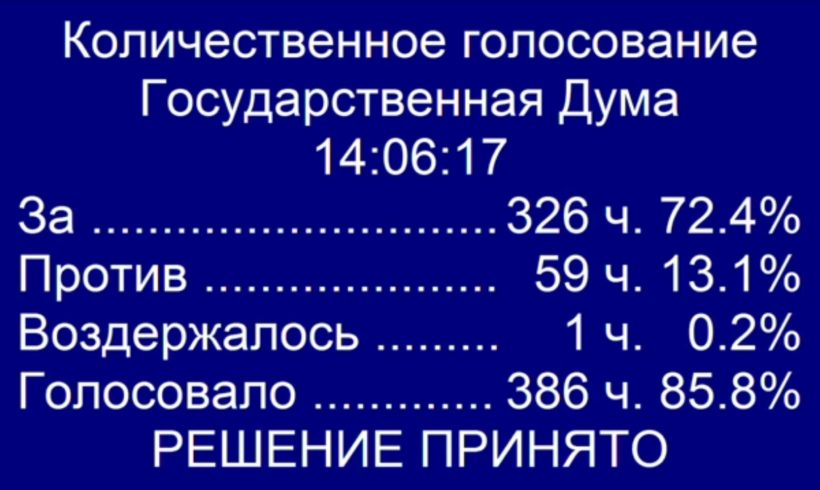 Закон о пенсионной «реформе» принят во втором чтении голосами «Единой России» и ЛДПР