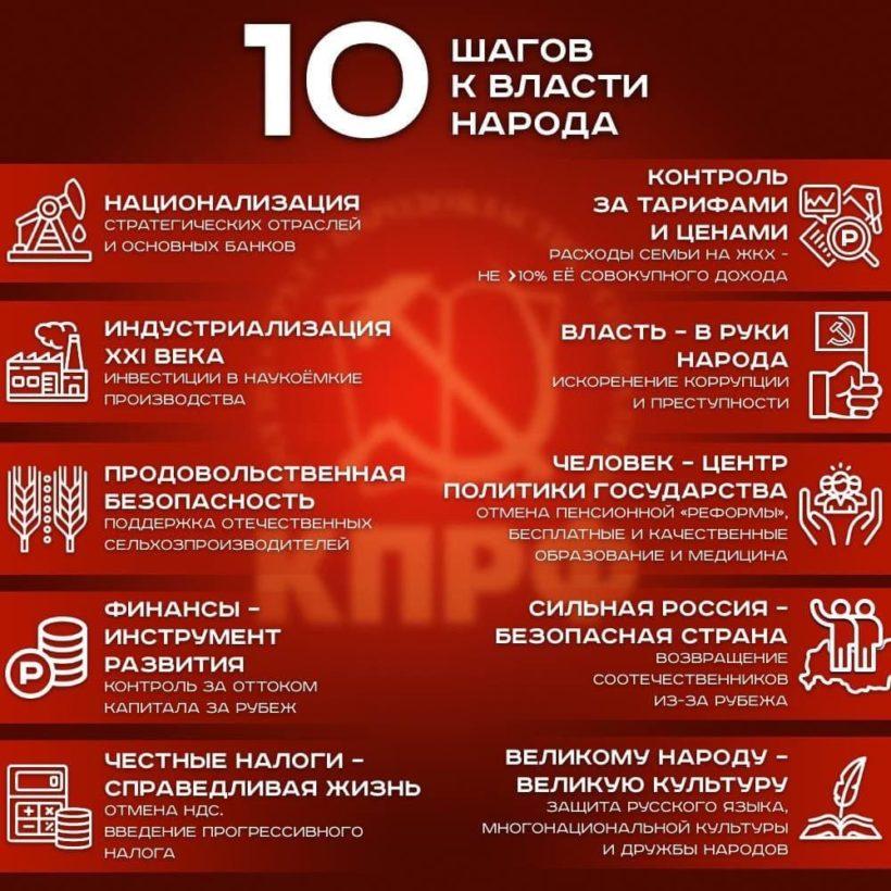 10 шагов к власти народа